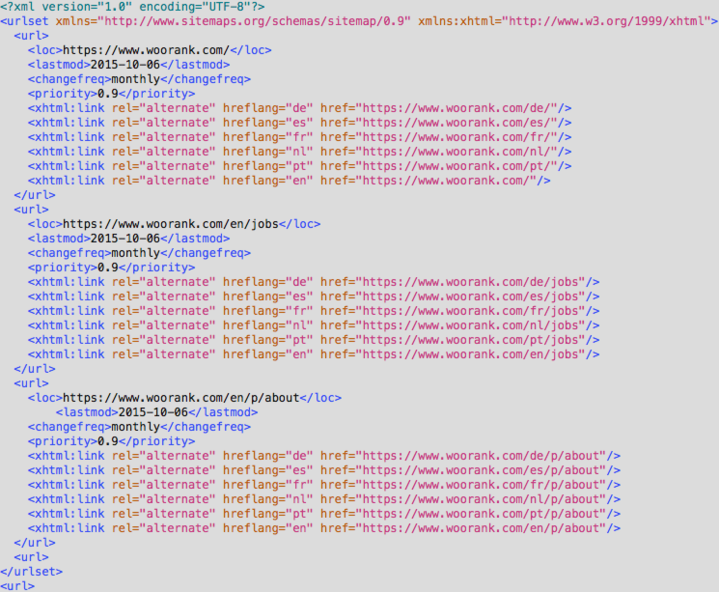 Example Of An XML Sitemap